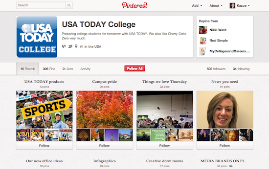 【USA Today College図】