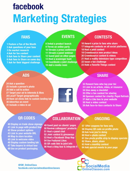 fb-marketing-infographic