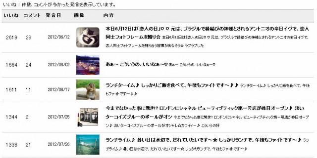 facebook 活用 事例 プロモーション BeautyExchange.jp