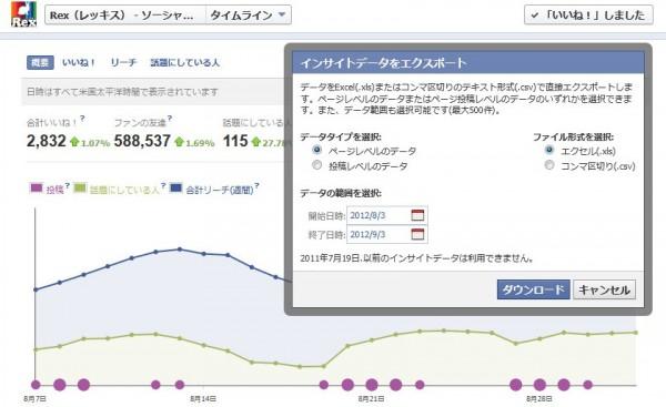 インサイト データ