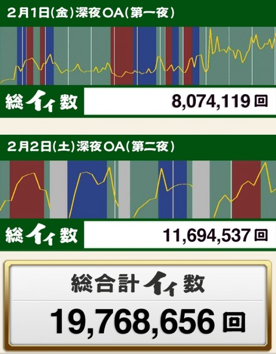 NHK×日テレ 放送開始60年特別企画!「NHK×日テレ 60番勝負」