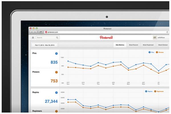 Pinterestをどうやってビジネスに活用したらよいの?取り組みやすい3つのパターンをご紹介!