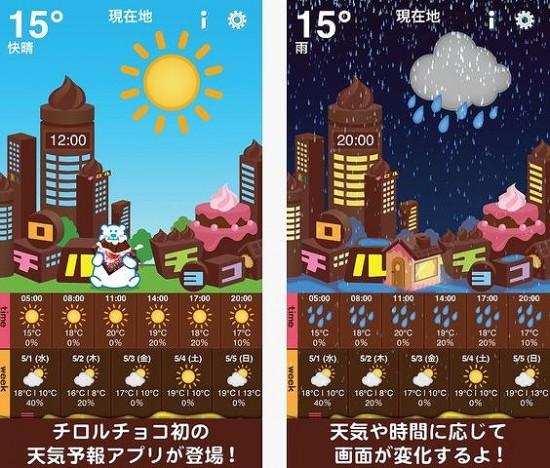 チロルチョコの天気予報「チロル天気」