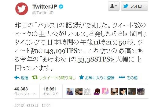 日本テレビ「天空の城ラピュタ」の放送と合わせて、「バルス祭り」