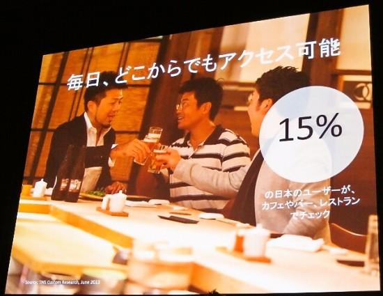 15%の日本のユーザーがカフェやレストランでチェック