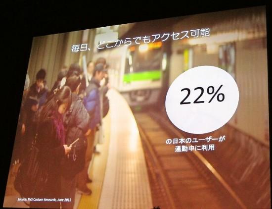 22%の日本のユーザーが通勤中に利用
