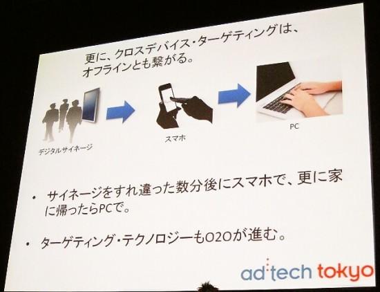 クロスデバイス・ターゲティングはオフラインとも繋がる