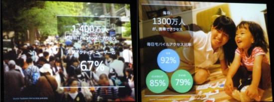 日本におけるFacebookデイリーアクティブユーザーデータ