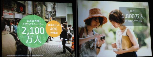 日本におけるFacebookの月間アクティブユーザーデータ