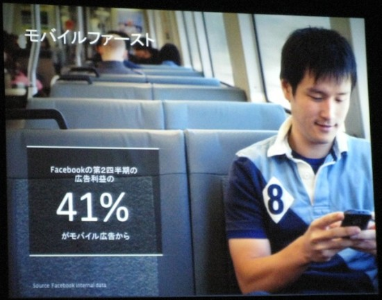 Facebookの2013年第2四半期の広告利益の41%がモバイル広告からの収益