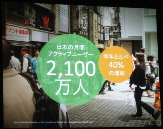 ・日本の月間アクティブユーザーは2, 100万人(昨年に比べて40%増)