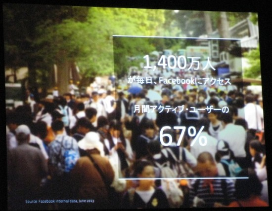 日本の月間アクティブユーザーの67%にあたる1, 400万人が毎日アクセス