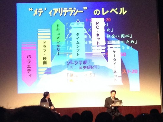 JoinTVConference2013 NHK鈴木祐司氏プレゼンテーション