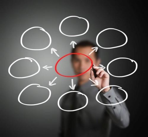 【投稿バリエーションにお悩みのご担当者必読!】目線を変えて自社や商品をアピール!秀逸Facebookページ事例3選