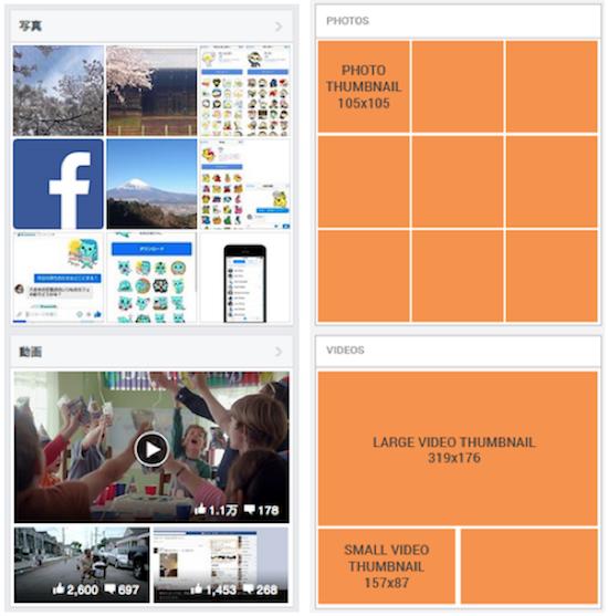 Facebookページ新デザイン写真&動画表示サイズ