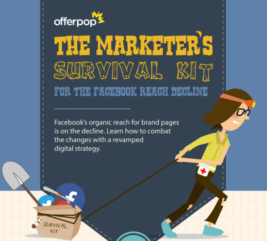 The Marketer's Survival Kit for the Facebook Reach Decline [Infographic]
