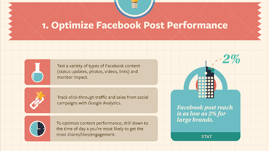 Optimize Facebook post performance