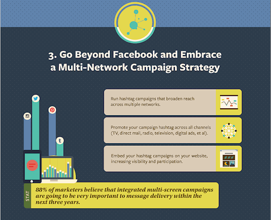 Go beyond Facebook and embrace a multi-network campaign strategy