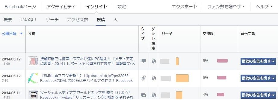 FBpageInsght