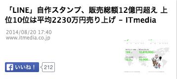 「LINE」自作スタンプ、販売総額12億円超え 上位10位は平均2230万円売り上げ