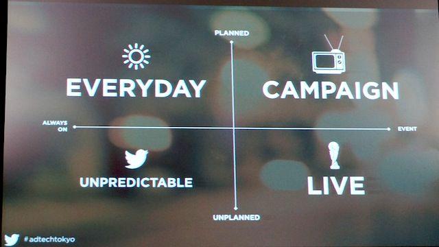 企業がTwitter活用で重視すべき4つのモーメント