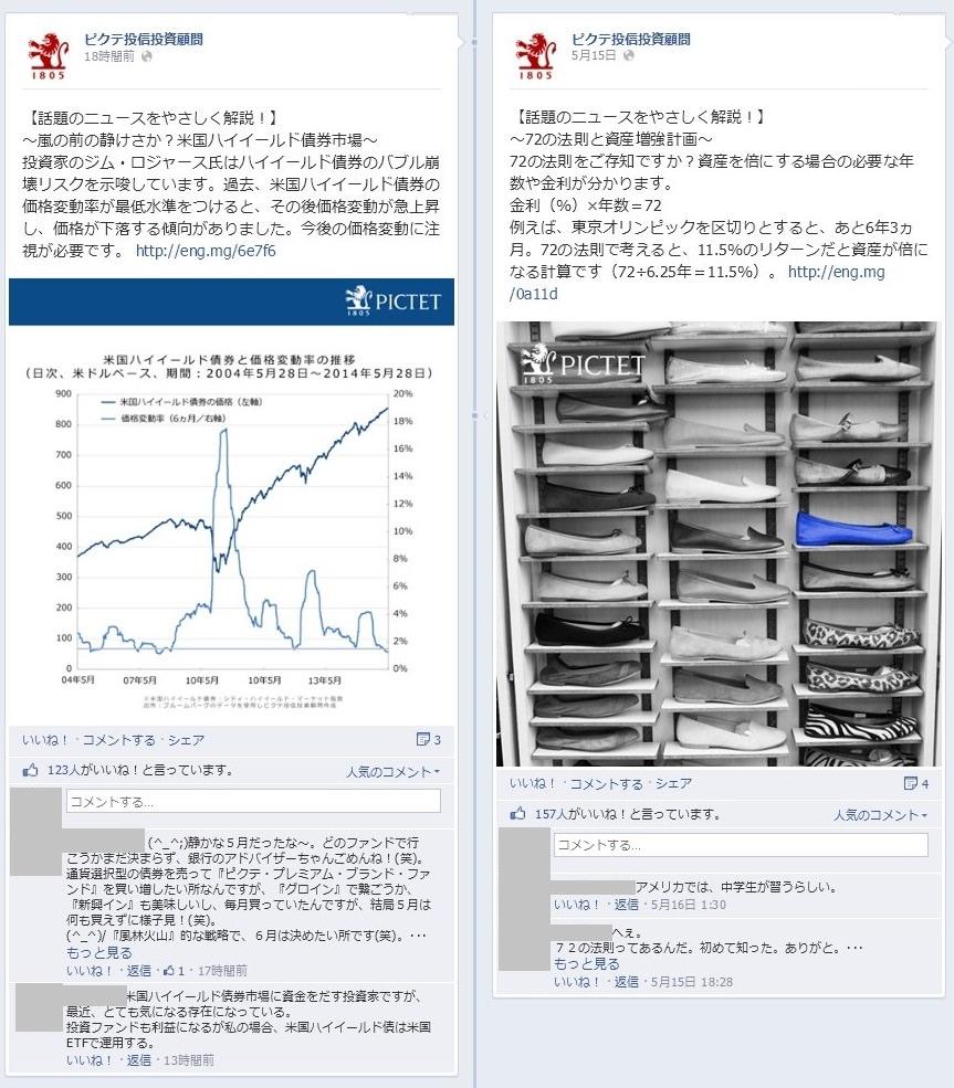 Facebook 活用 事例 プロモーション ピクテ投信投資顧問