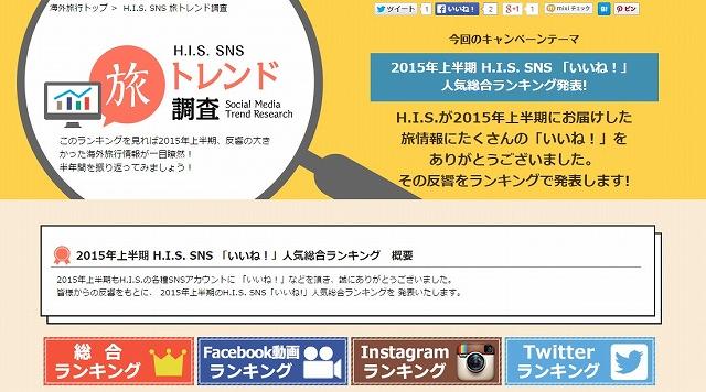 H.I.S. SNS 「いいね!」人気総合ランキング