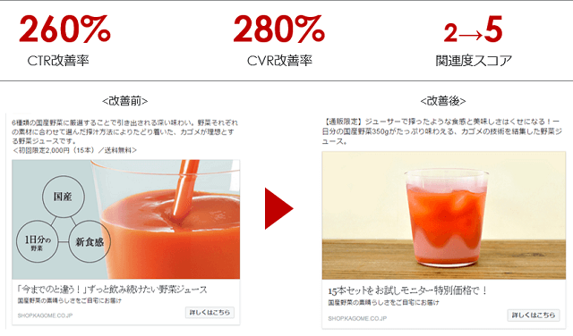 Facebook広告クリエイティブ改善事例_カゴメ