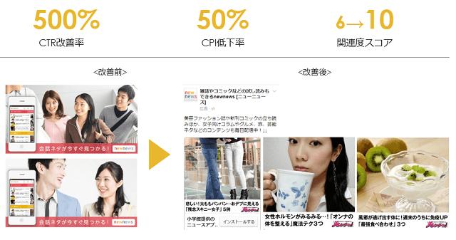 Facebook広告クリエイティブ改善事例_小学館