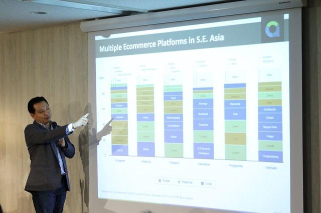 さまざまなマーケットデータを示しながら東南アジアのECの動向や、成功事例を解説していく