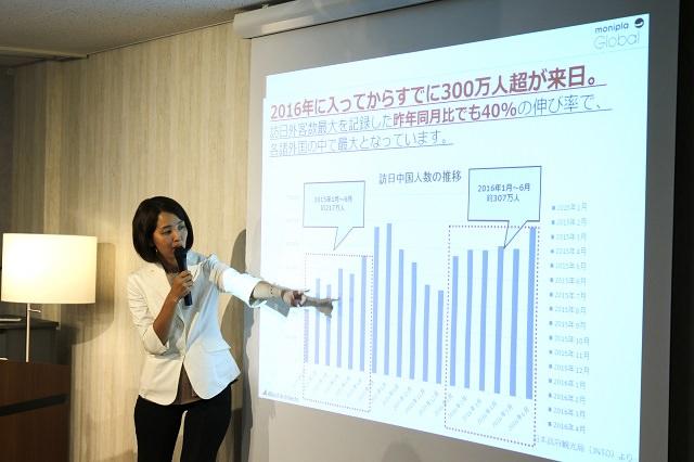 中国人観光客の増加を示すデータなどを紹介し、インバウンド需要の大きさを指摘