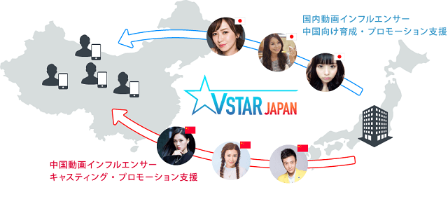 Vstar Japanサービスイメージ