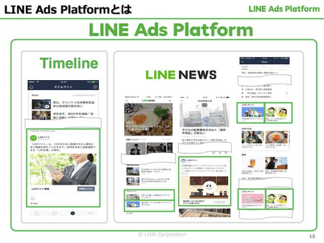 出典:LINE社媒体資料 「LINE Ads Platform」はLINEのタイムラインや、LINE NEWSのフィードに 運用型広告を配信するプラットフォーム
