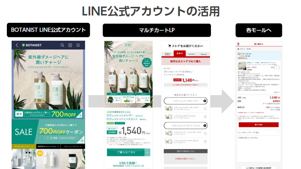 LINE公式アカウントの活用