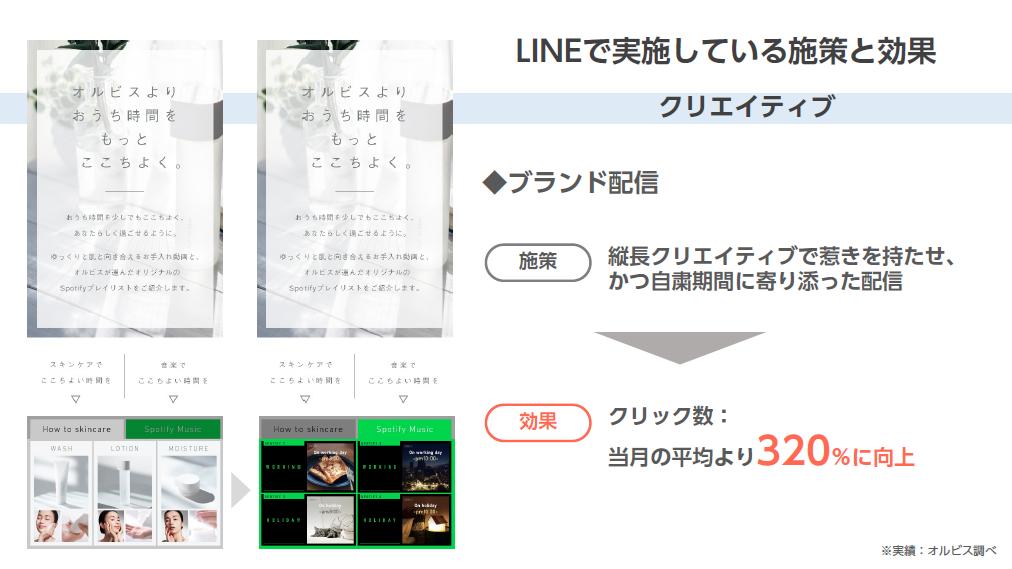 LINEで実施しているブランド配信