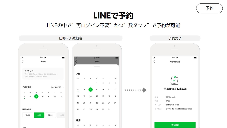 LINE公式アカウント オンライン予約 フロー