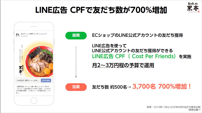 黒亭 LINE活用実績 CPFで友だち数が700%増加