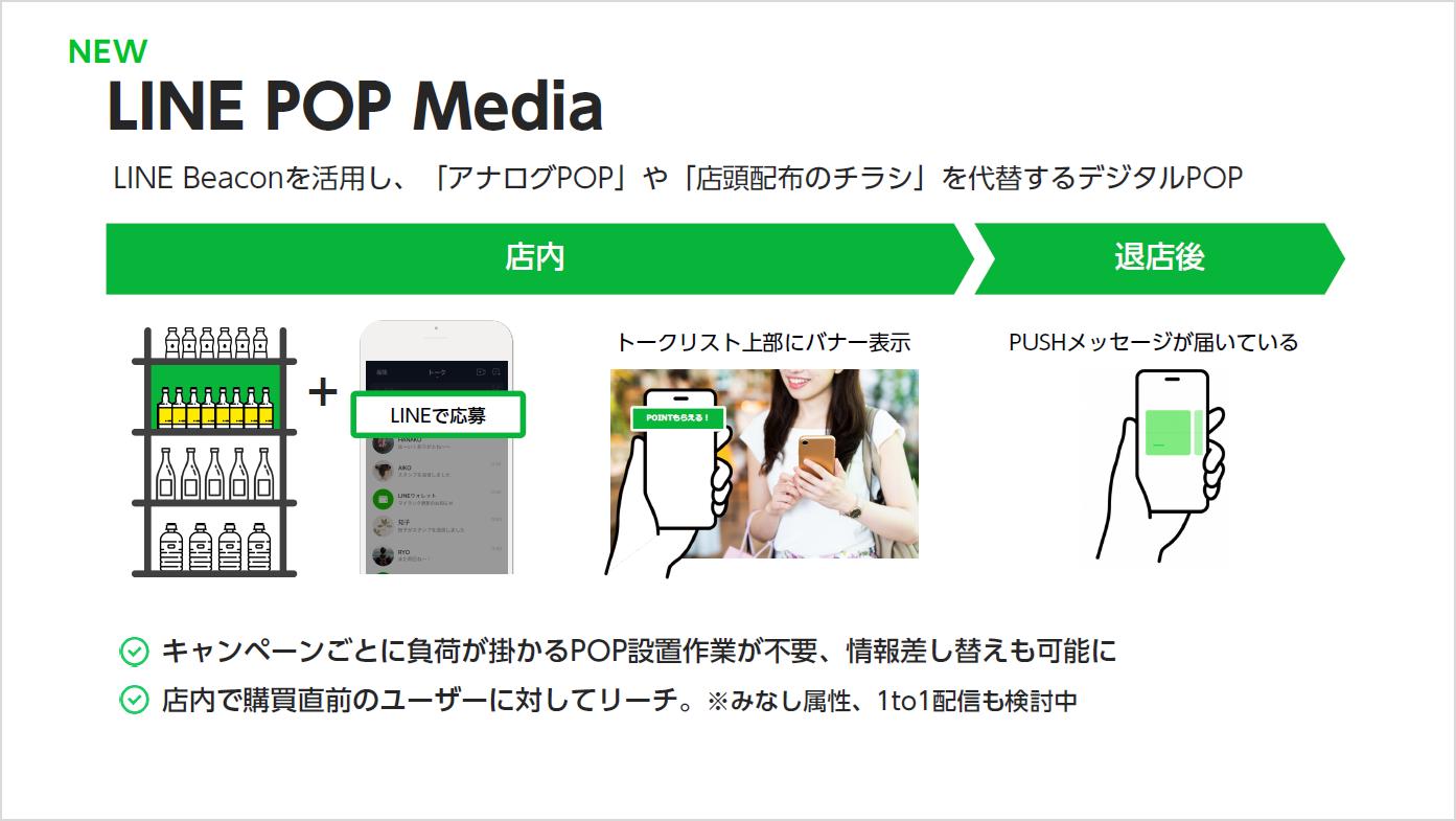 LINE POP Media フロー