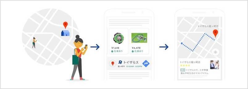 トイザらス Googleローカル広告活用