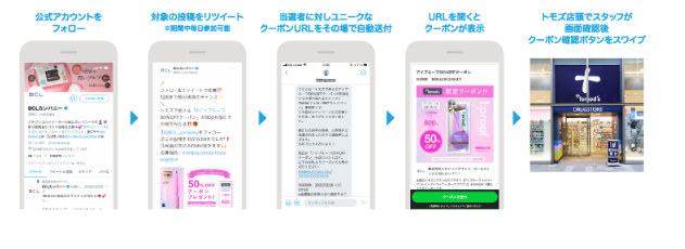 BCL カンパニー×株式会社トモズ事例