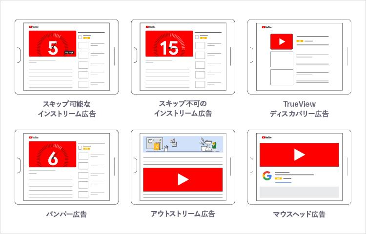 Youtube広告の例